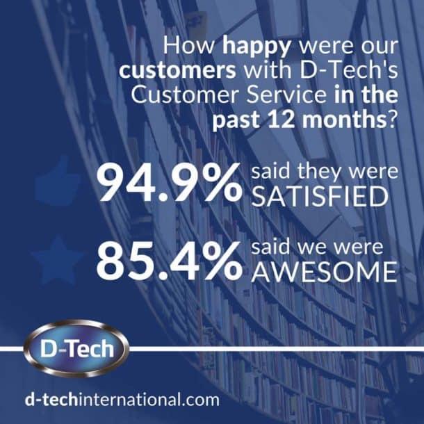 D-Tech Annual Customer Satisfaction Statistics Infographic 26.5.20